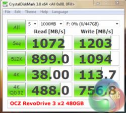 OCZ RevoDrive 3 x2 1