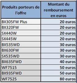 Offre remboursement multifonctions Epson
