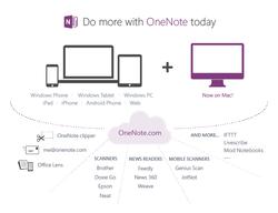 OneNote.com