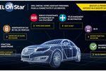 OnStar : Opel lance son service de voiture connectée