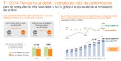 Orange-T1-2014-haut-debit-France