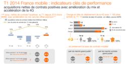 Orange-T1-2014-mobile-France