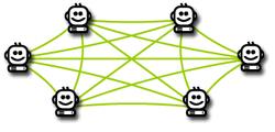p2p_diagram