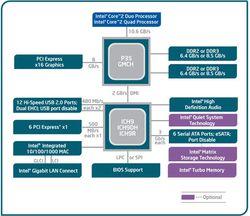 P35_Block_Diagram