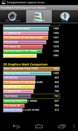 PassMark_3D_Nexus_4-GNT