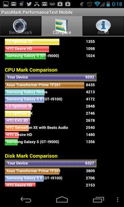 PassMark_CPU_Nexus_4-GNT
