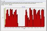 PC Usage Viewer : comptabiliser le temps passé devant un ordinateur
