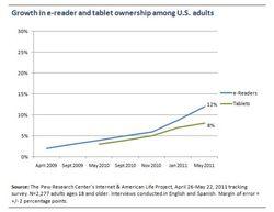 Pew epaper tablettes