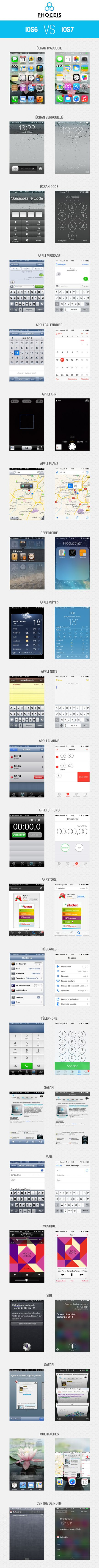 phoceis-iOS6-vs-7