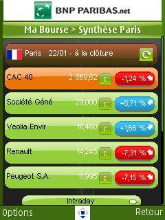 Synthèse Paris