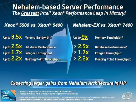 Intel Nehalem-EX