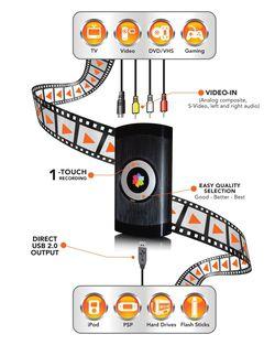 Pinnacle Video Transfert Input Output