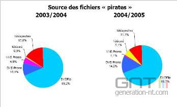 Piratagecinemasource