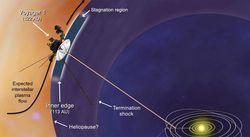 plasma-flow-voyager-1