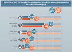 Point-de-Contact-2012-1