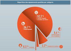 Point-de-Contact-2012-2
