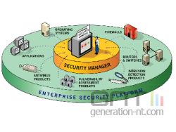 politique securite informatique