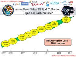 PRISM (3)