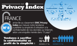 Privacy-Index-EMC