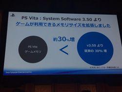 PS Vita - RAM