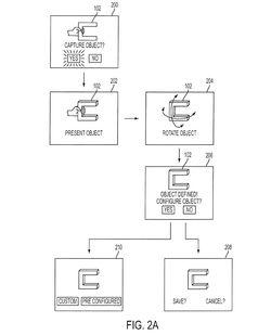 PS3 - contrôleur de mouvements - shéma 2