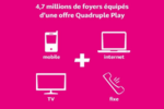 Quadruple-play-mediametrie