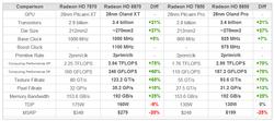 Radeon HD 8000 Series