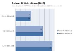Radeon RX 480 correctif (2)