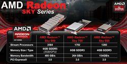 Radeon Sky Series 1