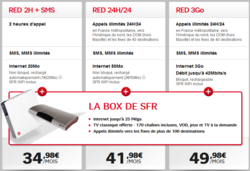 red_box_quadruple-play-sfr(1)