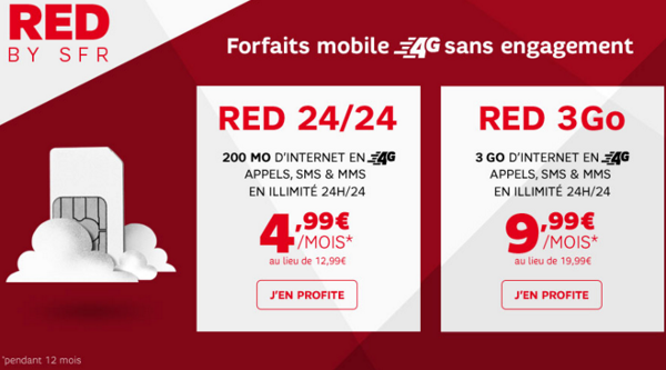 RED-SFR-Showroomprive-1