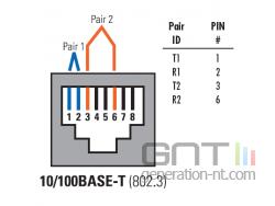 Reseau gg45 schema small