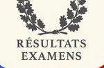 Résultats Bac 2015