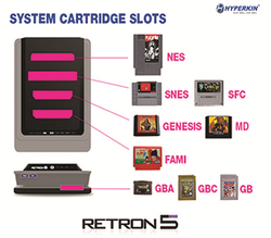 RetroN 5 compatibilité