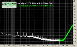 RightMark Audio Analyzer screen1