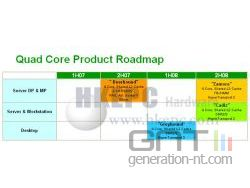 Roadmap quadri coeurs amd 2007 2008 small