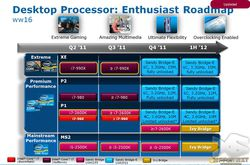 Roadmap Sandy Bridge E