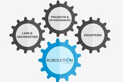 Robolution Capital