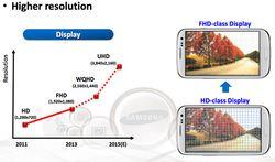 samsung-display-slide