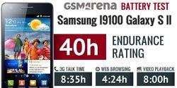 Samsung Galaxy S II battery life autonomie