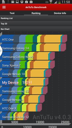 Samsung_Galaxy_Mega_AnTuTu_4