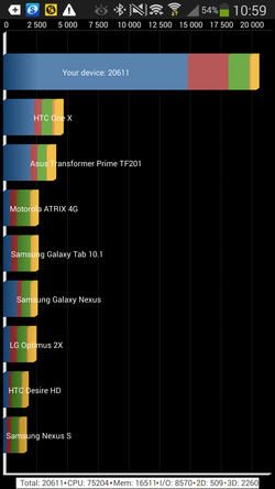 Samsung_Galaxy_Note_3_Quadrant_a