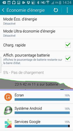 Samsung_Galaxy_Note_4_Eco_Energie
