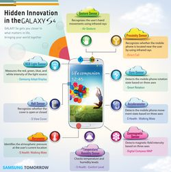 Samsung-Galaxy-S4-hidden-innovation