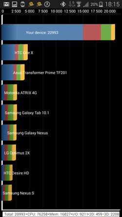 Samsung_Galaxy_S5_Quadrant_a