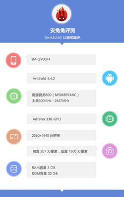 Samsung-Galaxy-S5-SM-G900R4