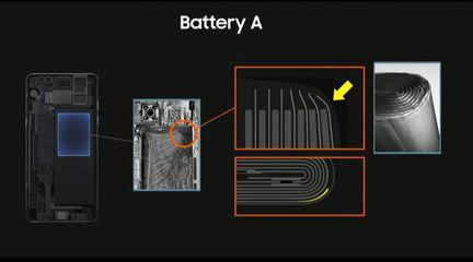 Fiasco Note 7 : la conception des batteries est bien en cause