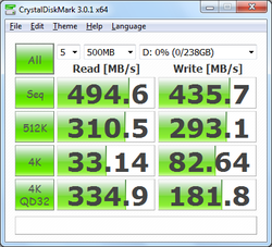 SanDisk Ultra Plus 1