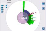 Scanner : visualiser l'espace sur votre disque dur