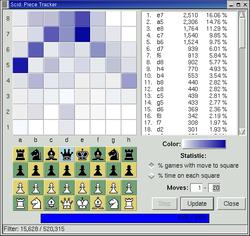 Scid screen 3